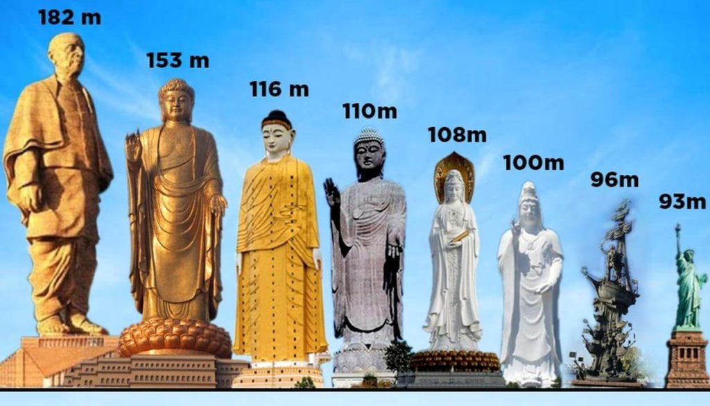 World's Tallest Statues in the World